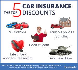 the-top-5-car-insurance-discounts